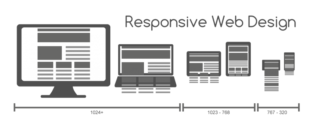 www.gearsetmedia.com-responsive-web-design